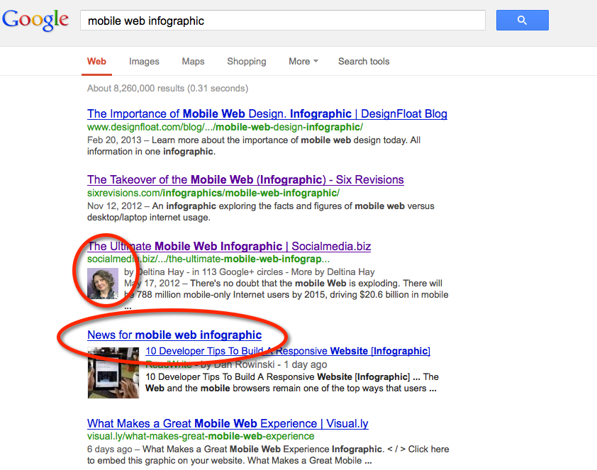 News One Box and Google Authorship