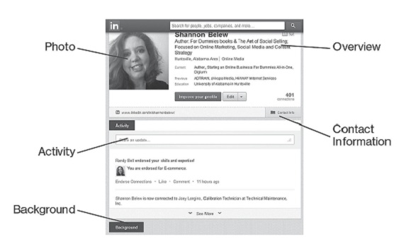 LinkedIn-Fig1